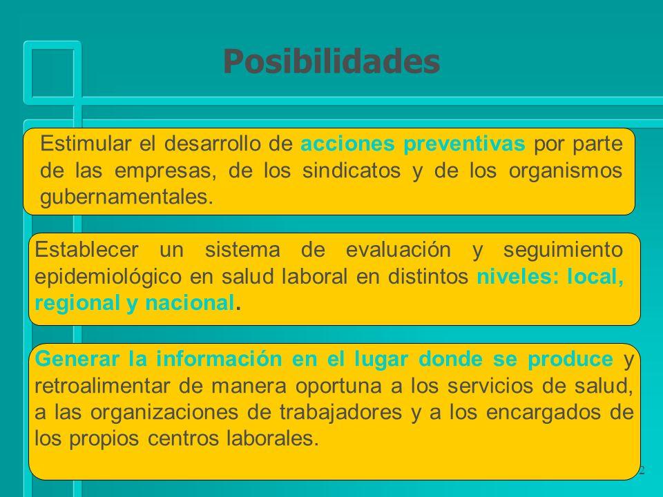 Posibilidades Estimular el desarrollo de acciones preventivas por parte de las empresas, de los sindicatos y de los organismos gubernamentales.