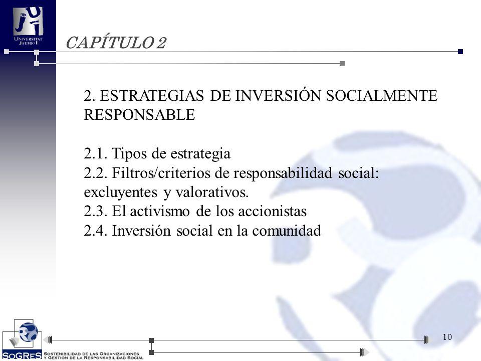 CAPÍTULO 2 2. ESTRATEGIAS DE INVERSIÓN SOCIALMENTE RESPONSABLE. 2.1. Tipos de estrategia.