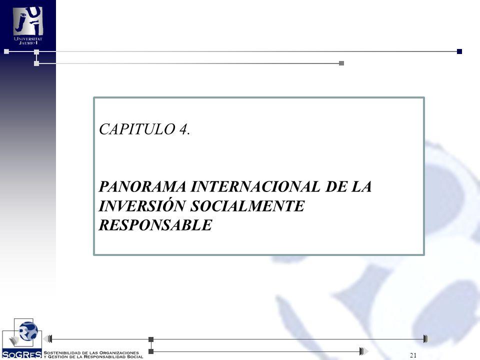 CAPITULO 4. PANORAMA INTERNACIONAL DE LA INVERSIÓN SOCIALMENTE RESPONSABLE