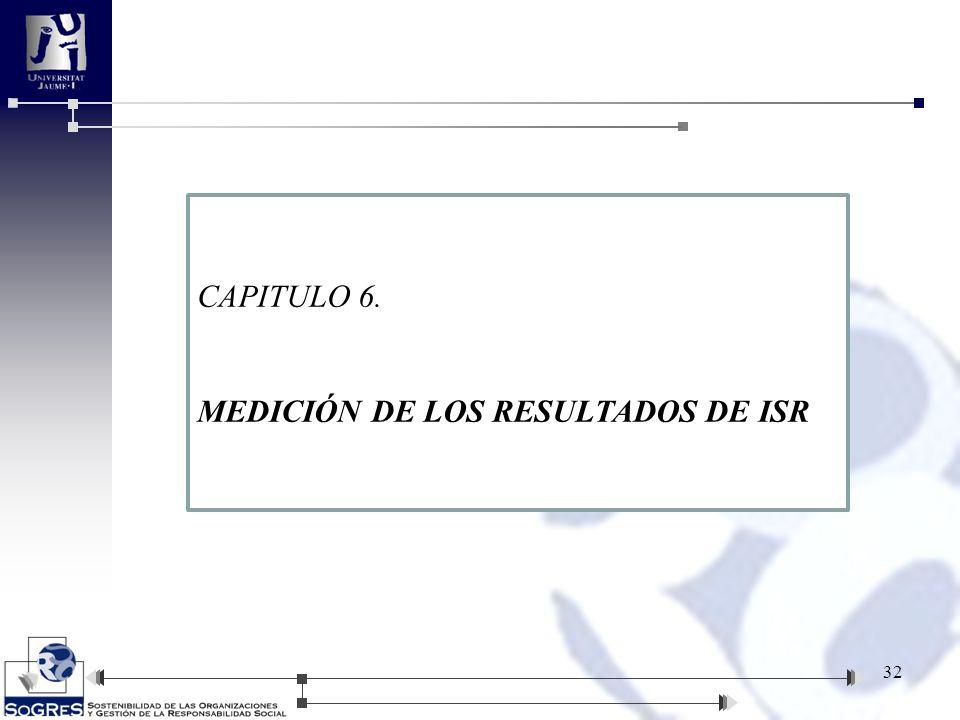 CAPITULO 6. MEDICIÓN DE LOS RESULTADOS DE ISR
