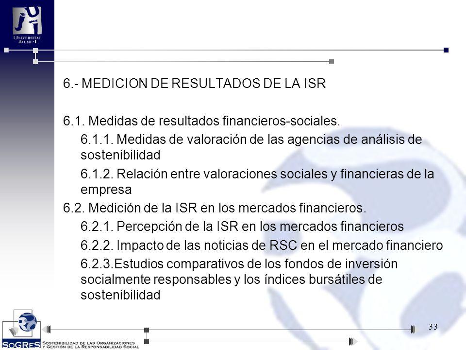 6. - MEDICION DE RESULTADOS DE LA ISR 6. 1