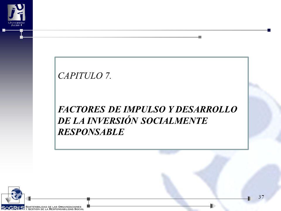 CAPITULO 7. FACTORES DE IMPULSO Y DESARROLLO DE LA INVERSIÓN SOCIALMENTE RESPONSABLE