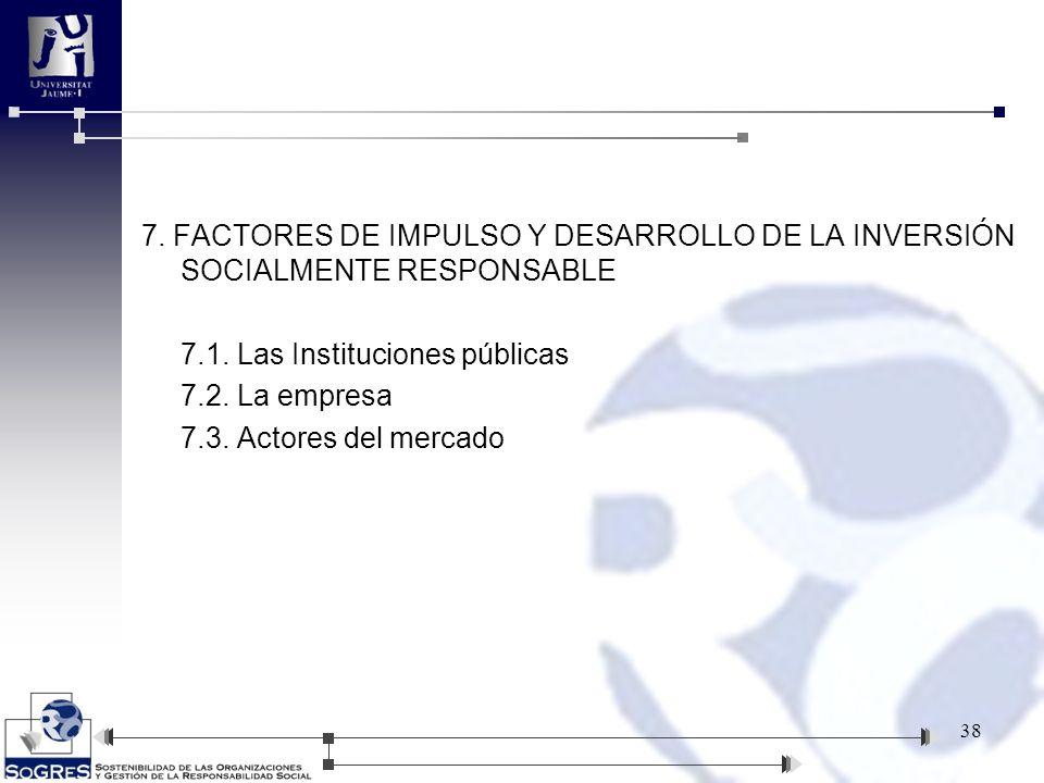 7. FACTORES DE IMPULSO Y DESARROLLO DE LA INVERSIÓN SOCIALMENTE RESPONSABLE 7.1.