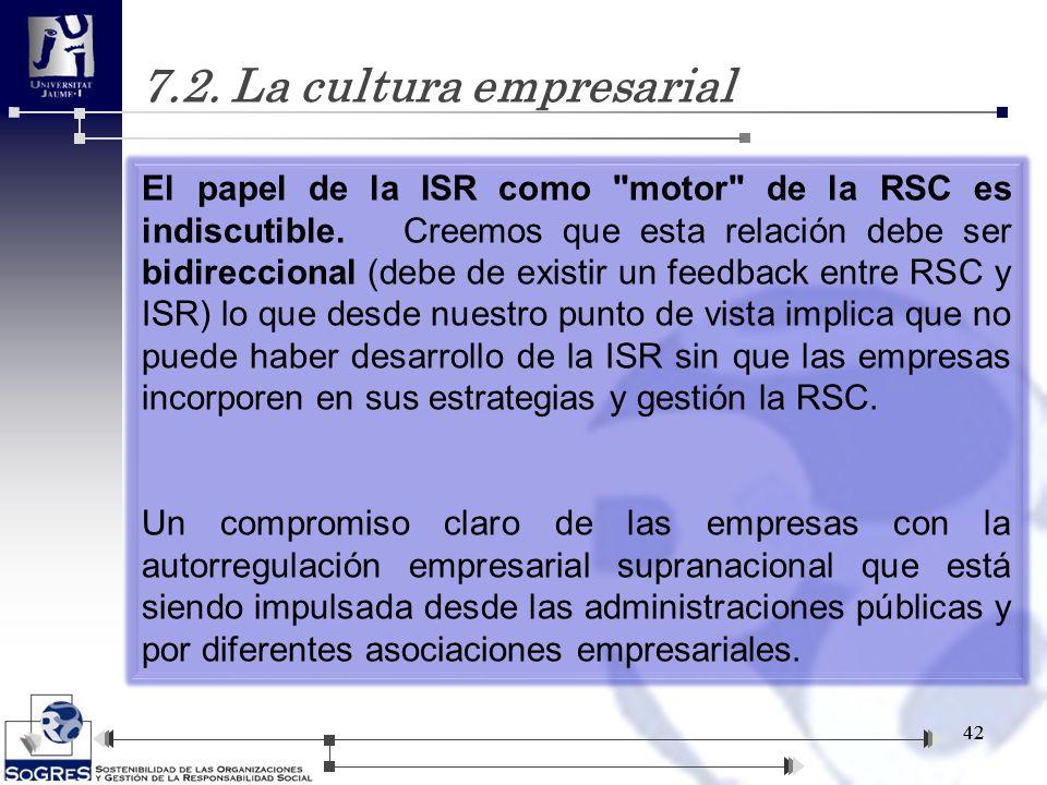 7.2. La cultura empresarial