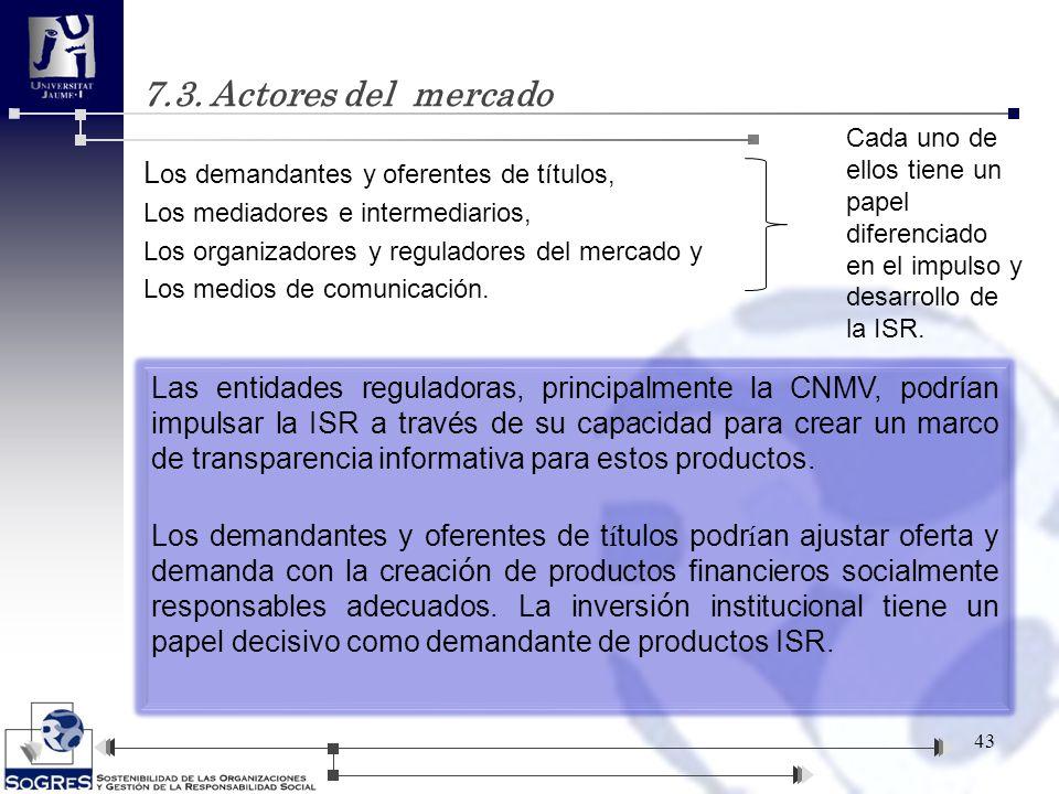 7.3. Actores del mercado Los demandantes y oferentes de títulos,