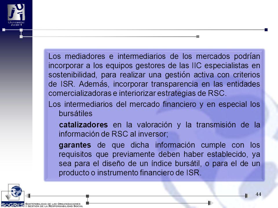 Los intermediarios del mercado financiero y en especial los bursátiles