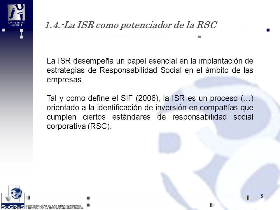 1.4.-La ISR como potenciador de la RSC