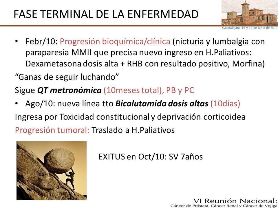 FASE TERMINAL DE LA ENFERMEDAD