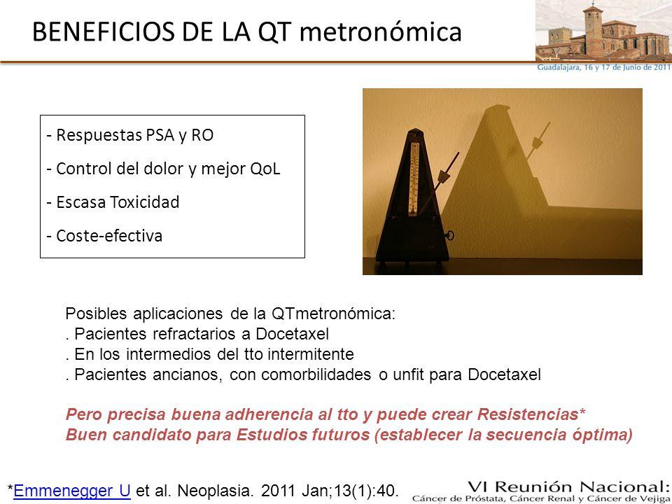 BENEFICIOS DE LA QT metronómica