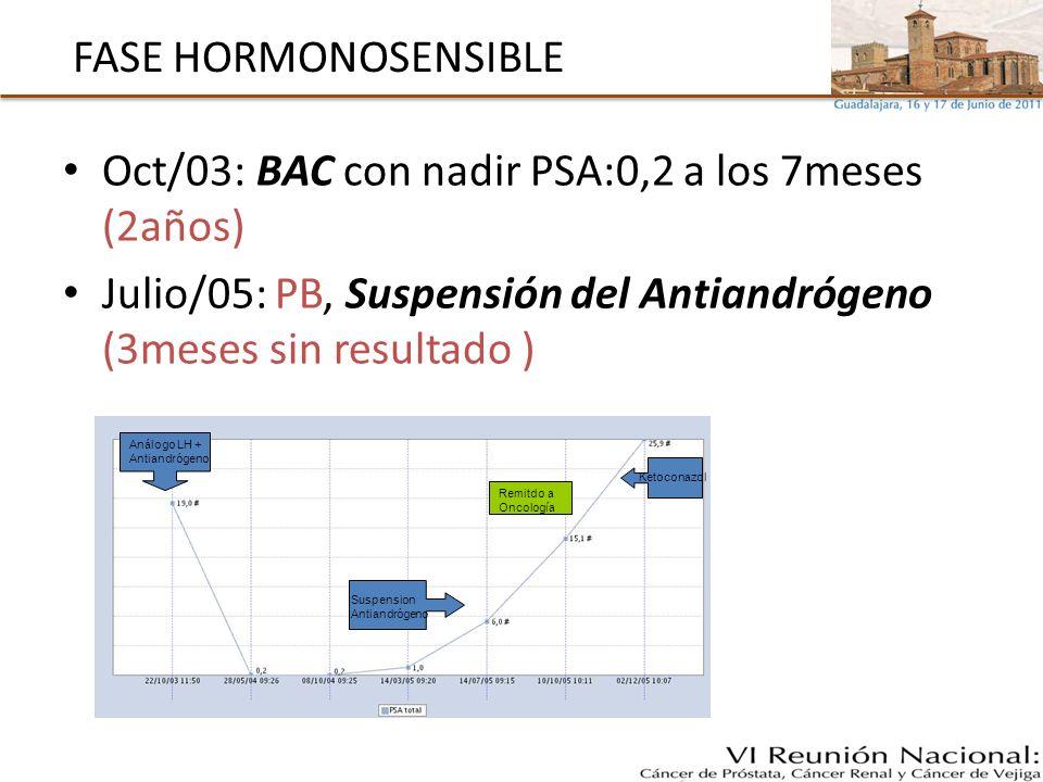 Oct/03: BAC con nadir PSA:0,2 a los 7meses (2años)