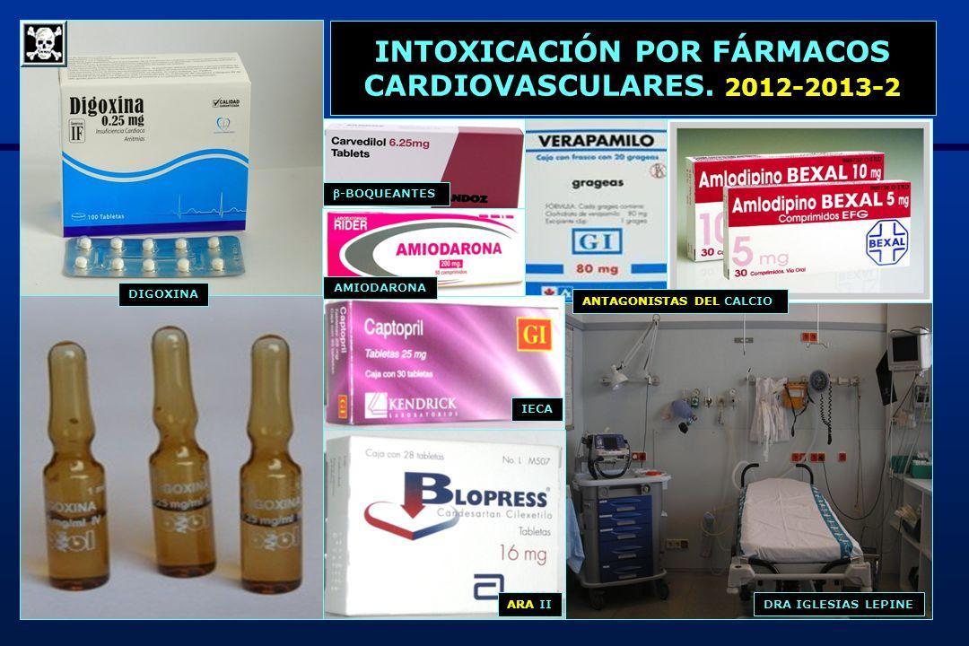 INTOXICACIÓN POR FÁRMACOS CARDIOVASCULARES. 2012-2013-2