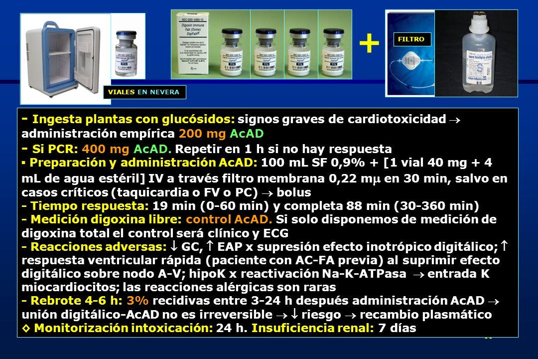 + FILTRO. VIALES EN NEVERA. - Ingesta plantas con glucósidos: signos graves de cardiotoxicidad  administración empírica 200 mg AcAD.