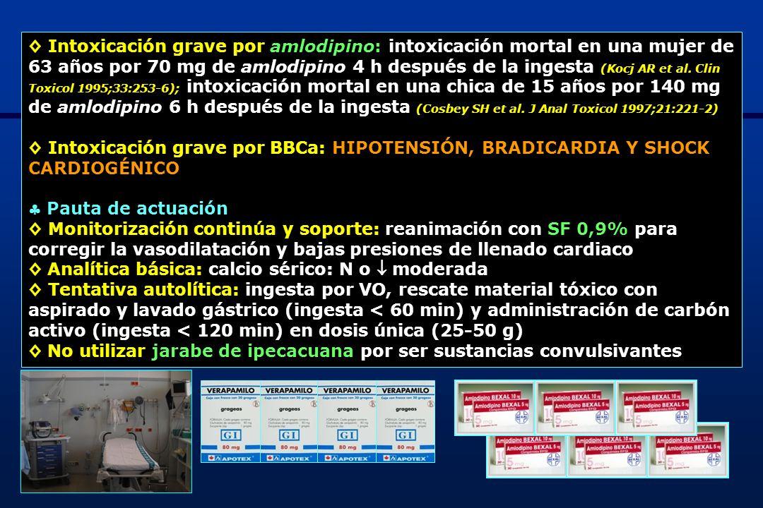 ◊ Intoxicación grave por amlodipino: intoxicación mortal en una mujer de 63 años por 70 mg de amlodipino 4 h después de la ingesta (Kocj AR et al. Clin Toxicol 1995;33:253-6); intoxicación mortal en una chica de 15 años por 140 mg de amlodipino 6 h después de la ingesta (Cosbey SH et al. J Anal Toxicol 1997;21:221-2)