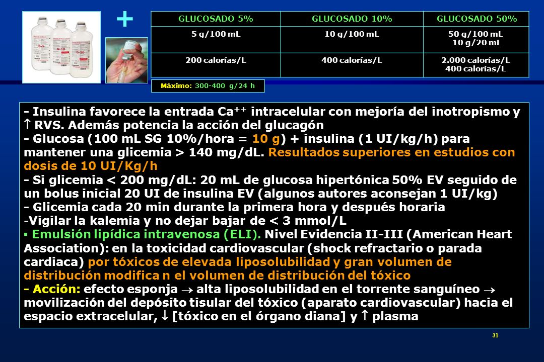 + GLUCOSADO 5% GLUCOSADO 10% GLUCOSADO 50% 5 g/100 mL. 10 g/100 mL. 50 g/100 mL. 10 g/20 mL. 200 calorías/L.