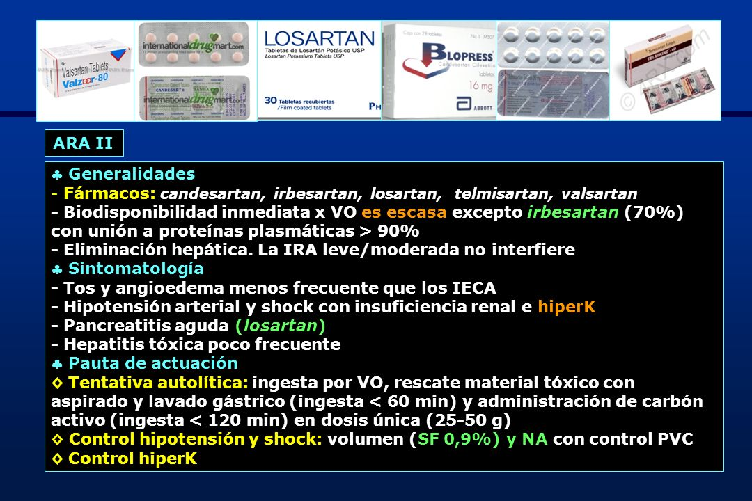 ARA II  Generalidades. Fármacos: candesartan, irbesartan, losartan, telmisartan, valsartan.