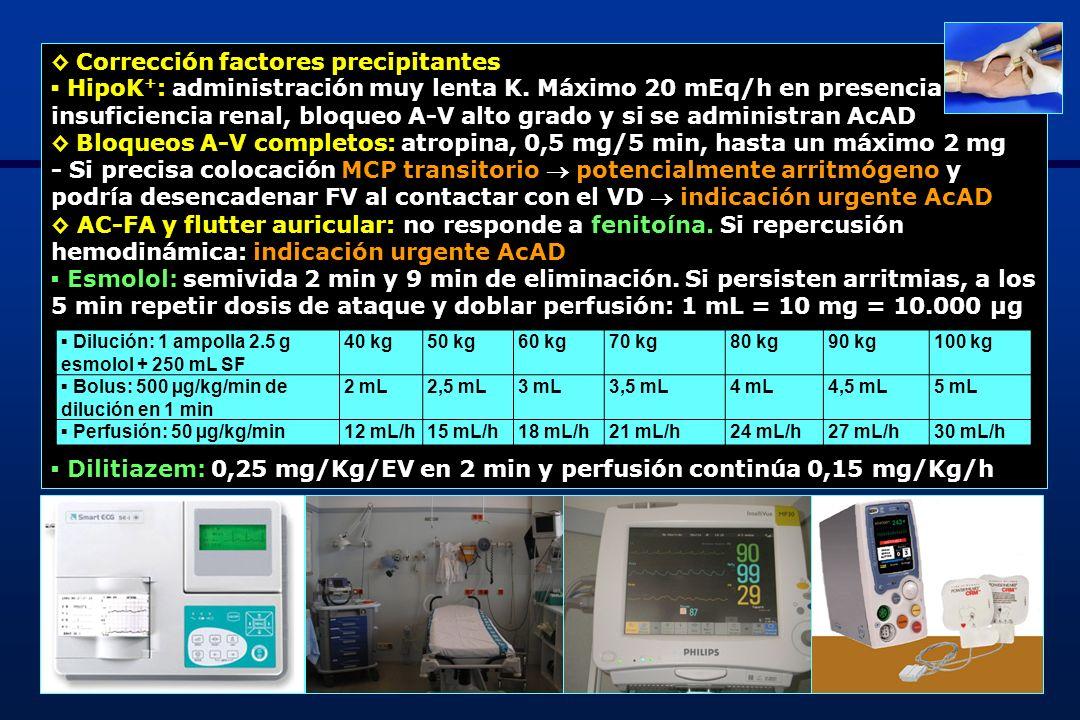 ◊ Corrección factores precipitantes