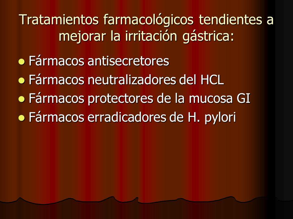 Tratamientos farmacológicos tendientes a mejorar la irritación gástrica: