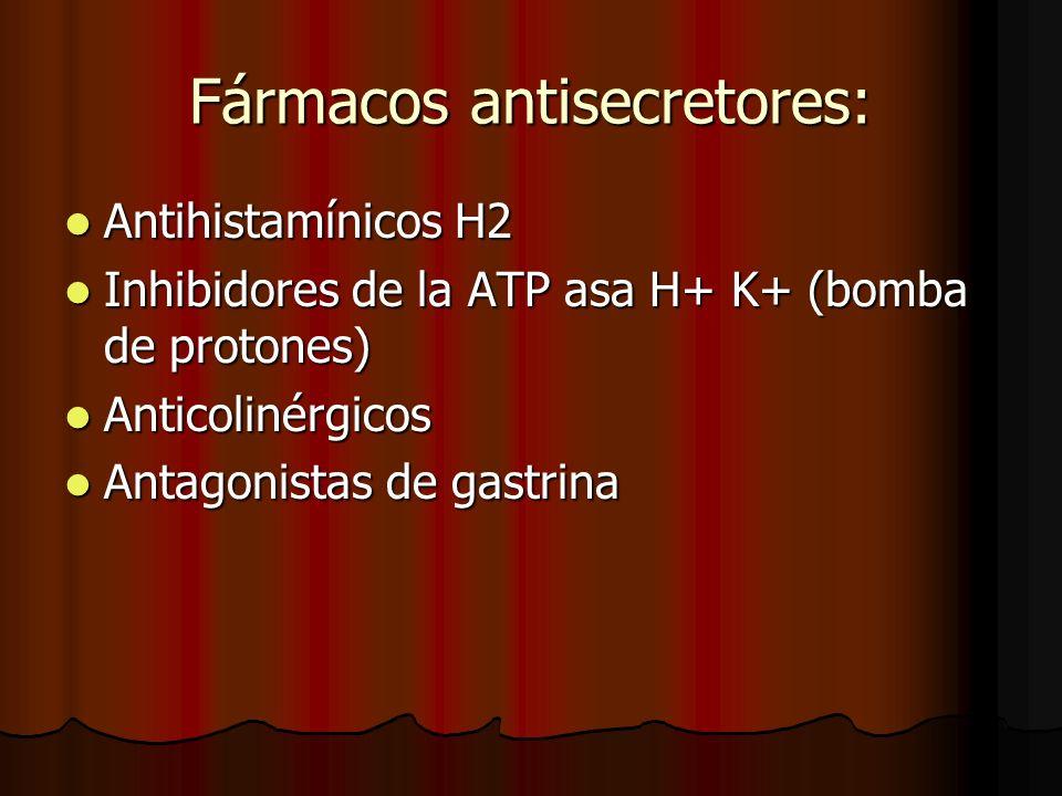 Fármacos antisecretores:
