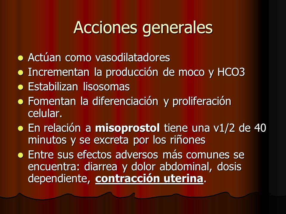 Acciones generales Actúan como vasodilatadores