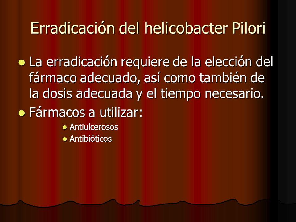 Erradicación del helicobacter Pilori