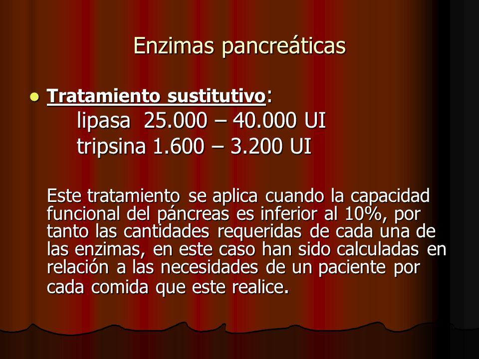 Enzimas pancreáticas lipasa 25.000 – 40.000 UI