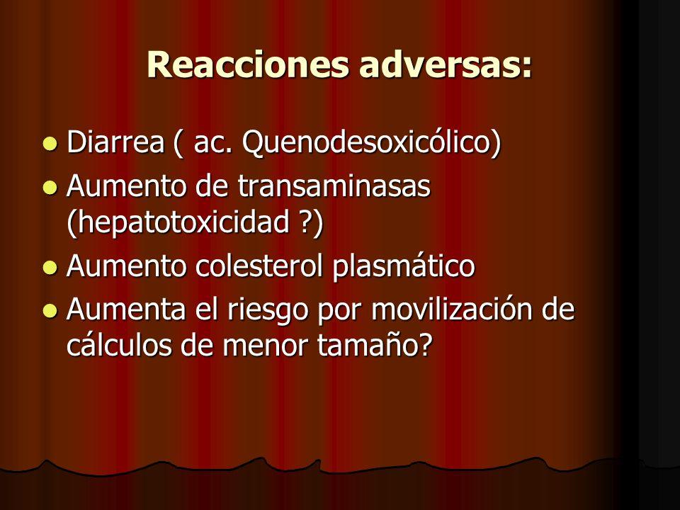 Reacciones adversas: Diarrea ( ac. Quenodesoxicólico)