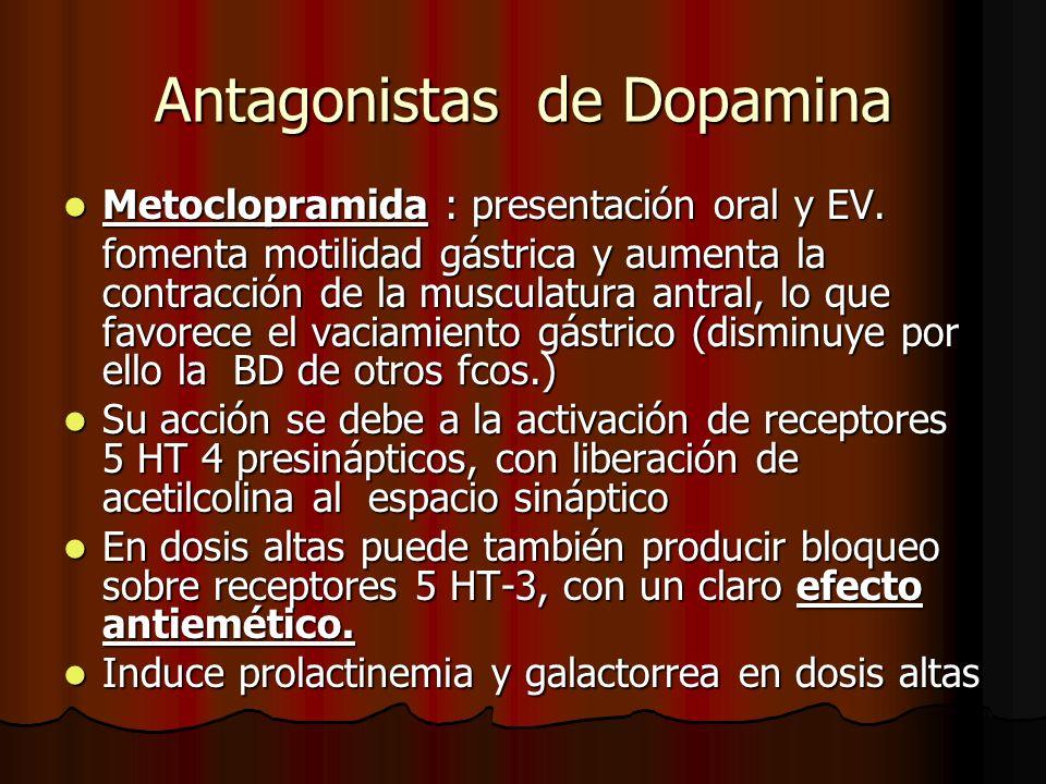Antagonistas de Dopamina