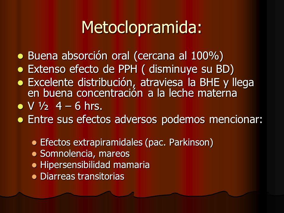 Metoclopramida: Buena absorción oral (cercana al 100%)