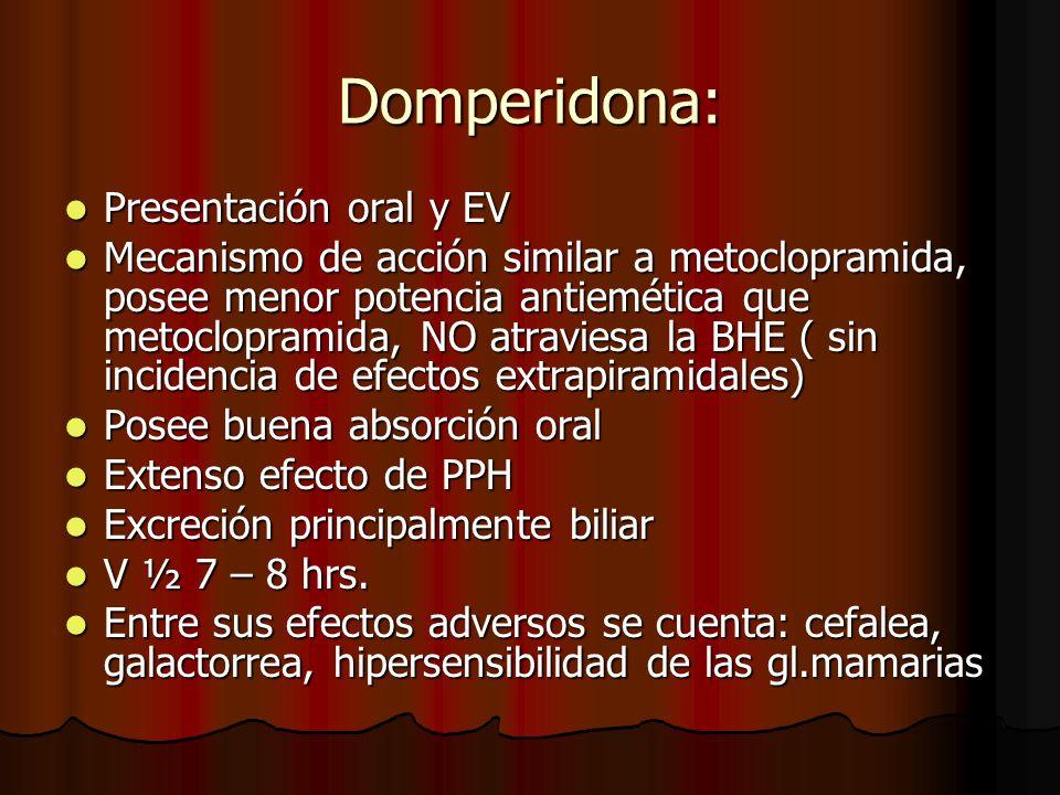 Domperidona: Presentación oral y EV