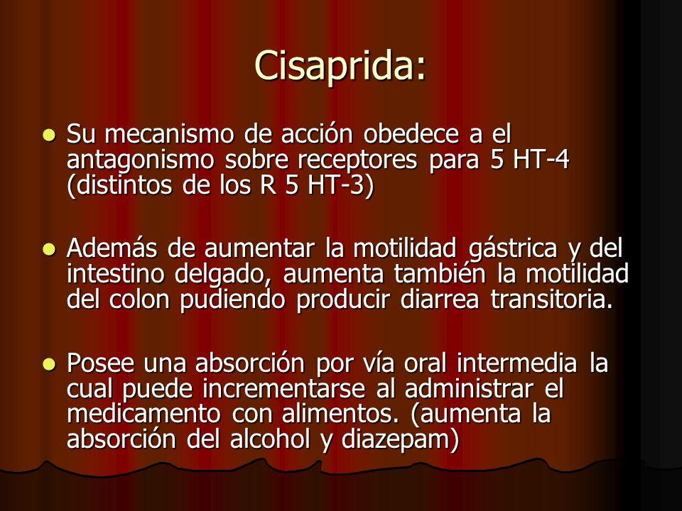 Cisaprida: Su mecanismo de acción obedece a el antagonismo sobre receptores para 5 HT-4 (distintos de los R 5 HT-3)