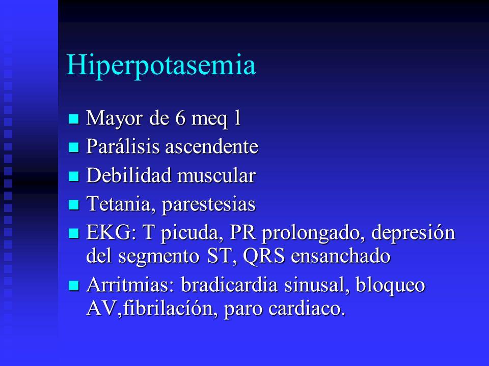 Hiperpotasemia Mayor de 6 meq l Parálisis ascendente