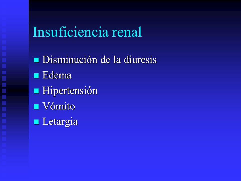 Insuficiencia renal Disminución de la diuresis Edema Hipertensión