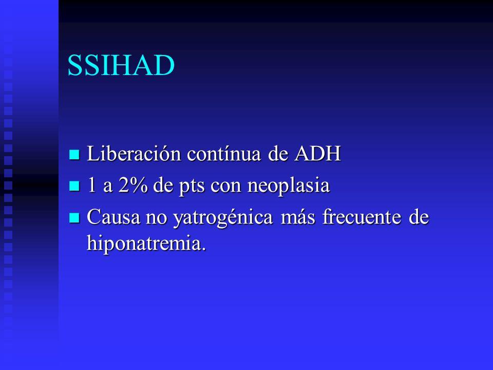 SSIHAD Liberación contínua de ADH 1 a 2% de pts con neoplasia
