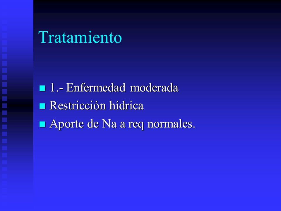 Tratamiento 1.- Enfermedad moderada Restricción hídrica