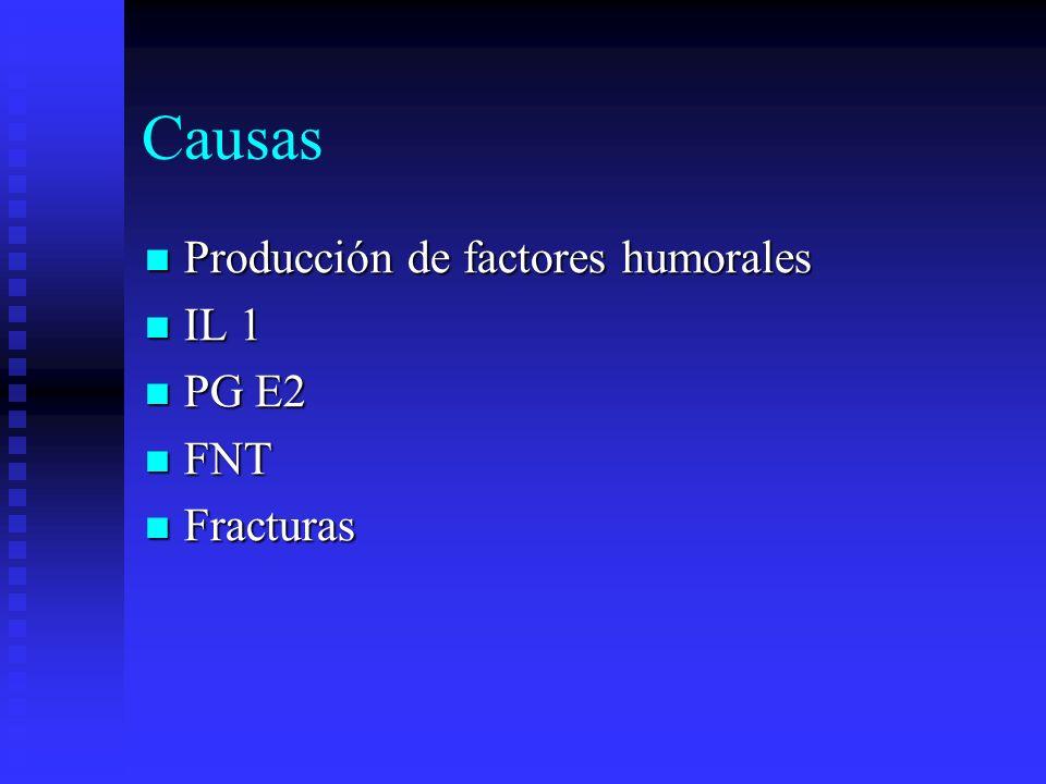 Causas Producción de factores humorales IL 1 PG E2 FNT Fracturas