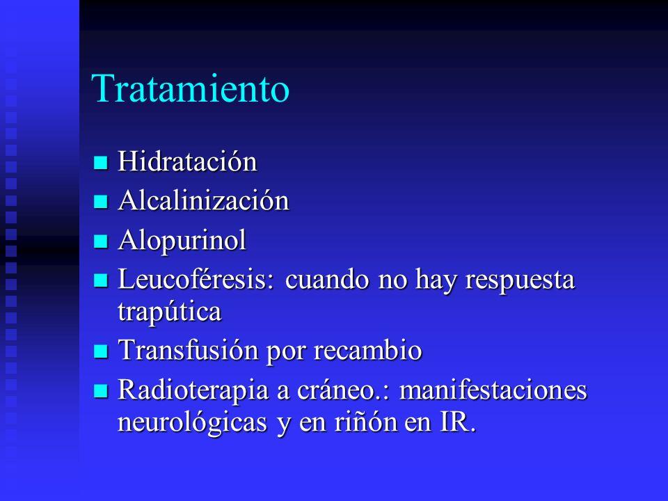 Tratamiento Hidratación Alcalinización Alopurinol