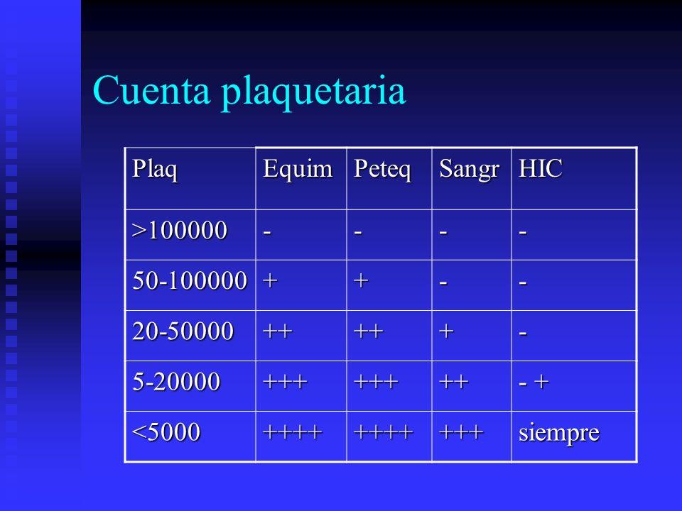 Cuenta plaquetaria Plaq Equim Peteq Sangr HIC >100000 - 50-100000 +