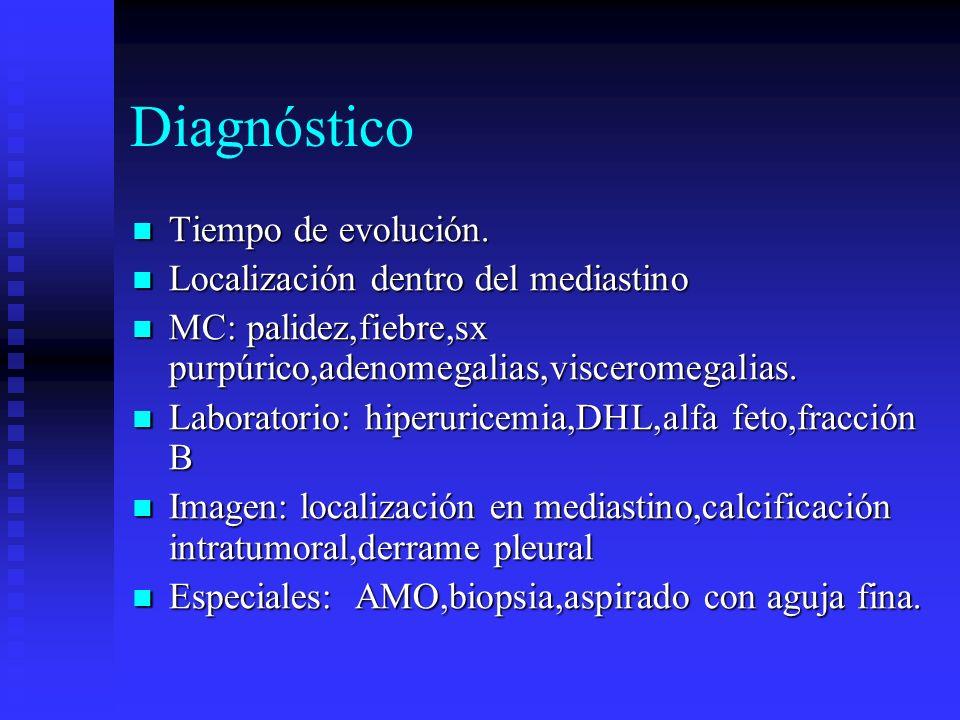 Diagnóstico Tiempo de evolución. Localización dentro del mediastino