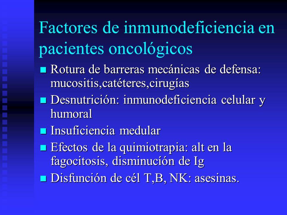 Factores de inmunodeficiencia en pacientes oncológicos