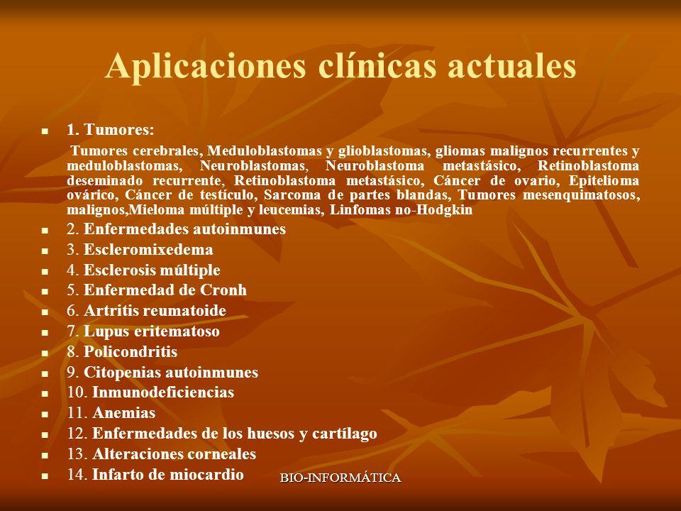 Aplicaciones clínicas actuales