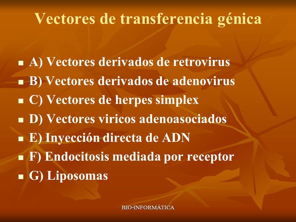 Vectores de transferencia génica