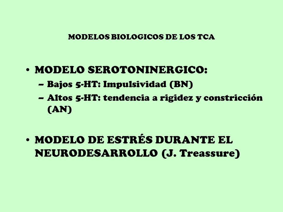 MODELOS BIOLOGICOS DE LOS TCA