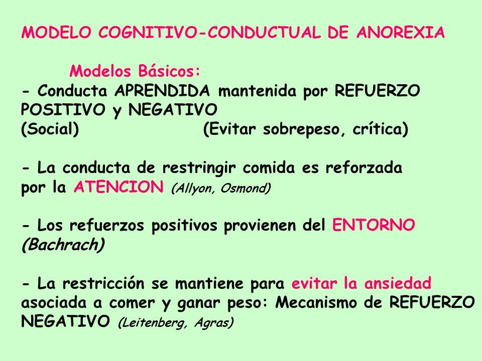 MODELO COGNITIVO-CONDUCTUAL DE ANOREXIA