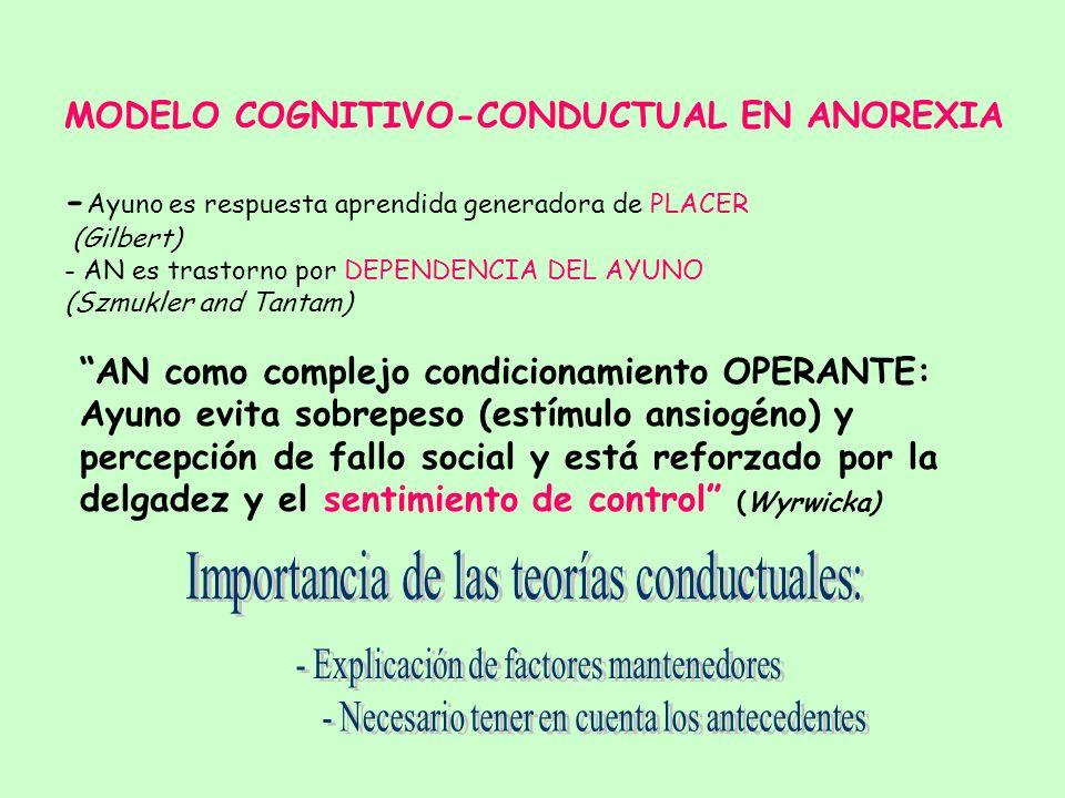 MODELO COGNITIVO-CONDUCTUAL EN ANOREXIA