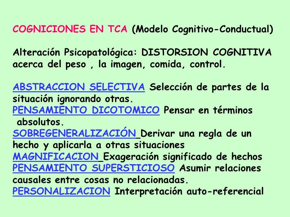 COGNICIONES EN TCA (Modelo Cognitivo-Conductual)