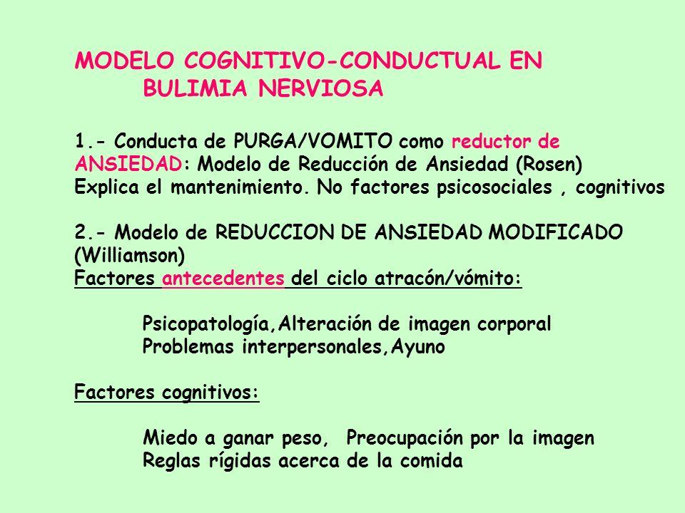 MODELO COGNITIVO-CONDUCTUAL EN BULIMIA NERVIOSA