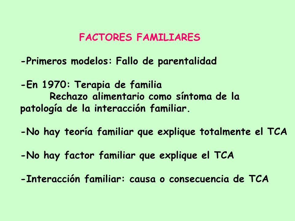 FACTORES FAMILIARES -Primeros modelos: Fallo de parentalidad. -En 1970: Terapia de familia. Rechazo alimentario como síntoma de la.