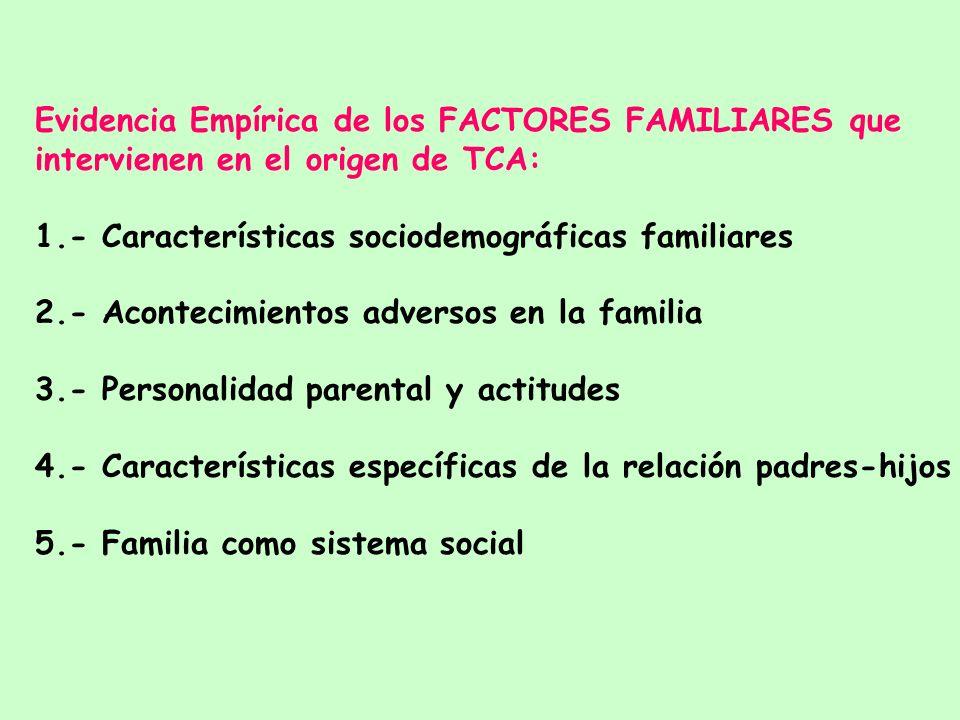 Evidencia Empírica de los FACTORES FAMILIARES que