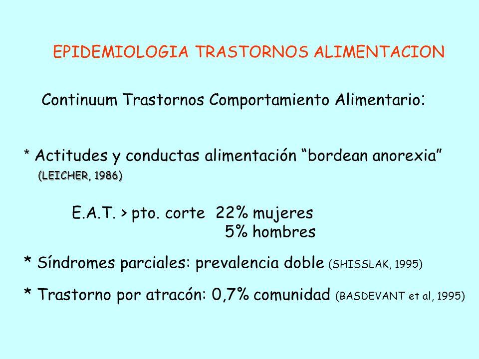 EPIDEMIOLOGIA TRASTORNOS ALIMENTACION