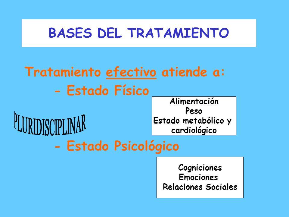 Tratamiento efectivo atiende a: - Estado Físico
